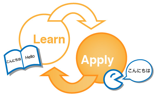 Apply What You Learn In Class... - Joe Verde Blog